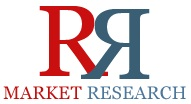 Hepatitis B Industry (Global & Chinese) Applications and Manufacturing Technology Research Report 2019 Forecasts Now Available at RnRMarketResearch.com